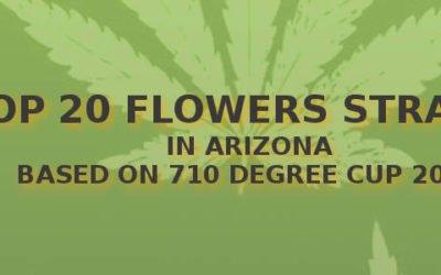 Arizona Medical Marijuana Top 20 Flower for 2016 710 Degree Cup