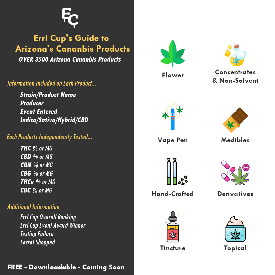 EC Guide – Errl Cup Guide to Arizona Cannabis Products
